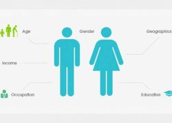 5 bước lập kế hoạch Marketing Online