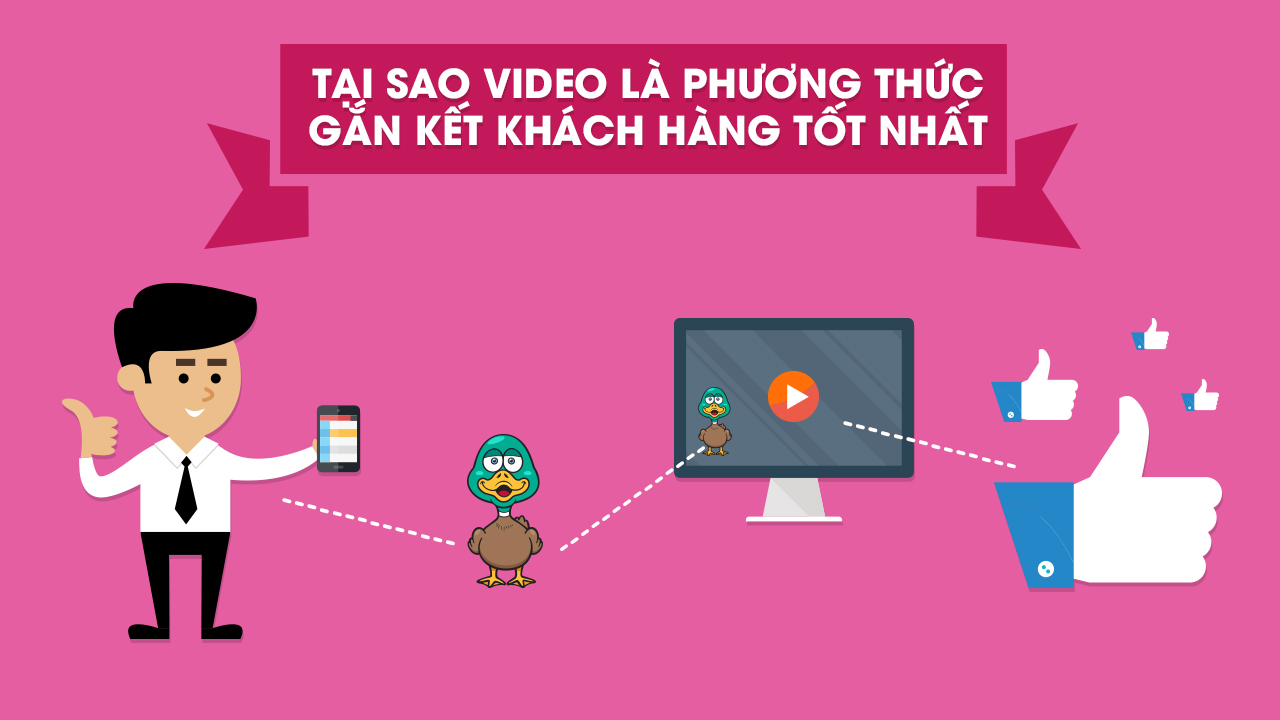 video animation 2d